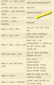 decoder_danetta